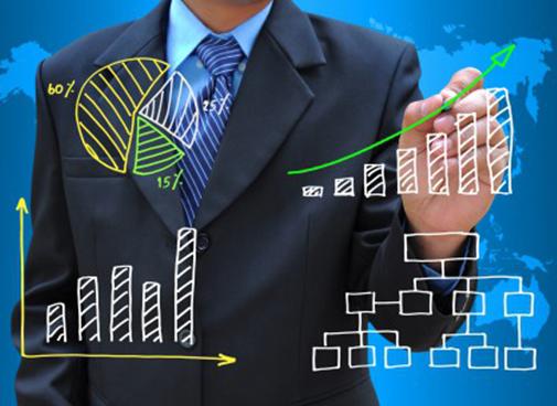 Αξιολόγηση Επενδυτικών Σχεδίων