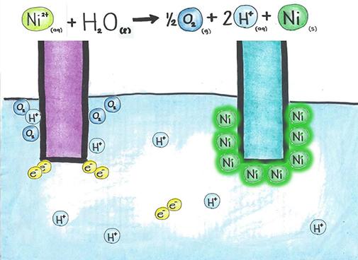 Υδρομεταλλουργία